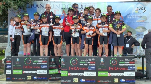 Video: Granfondo Internazionale Città di Fara in Sabina 2016 | Pedalatium Junior Alè